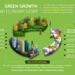 "Green IT, Google è la più ""cool"""